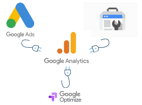 How to Link Ads, GSC & Optimize With Analytics